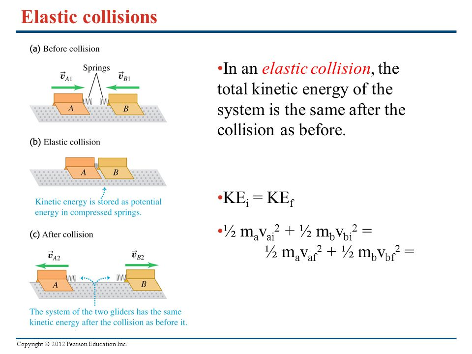 Elastic collisions In an elastic collision, the total kinetic energy of the system is the same after the collision as before.