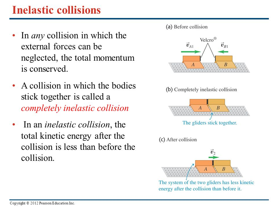 Inelastic collisions In any collision in which the external forces can be neglected, the total momentum is conserved.
