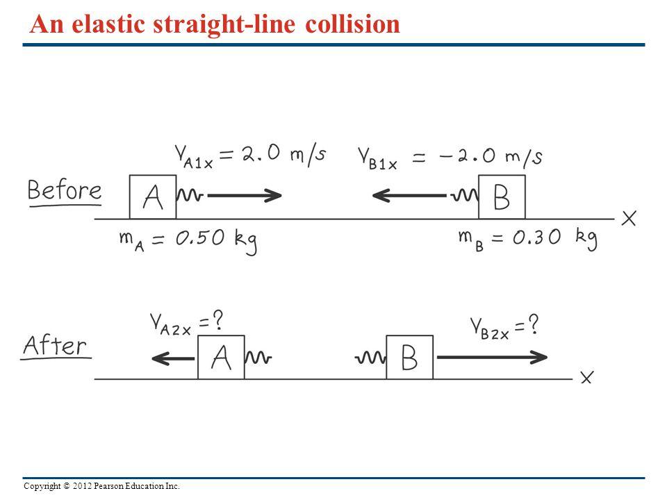 An elastic straight-line collision