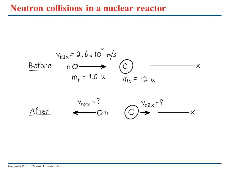 Neutron collisions in a nuclear reactor