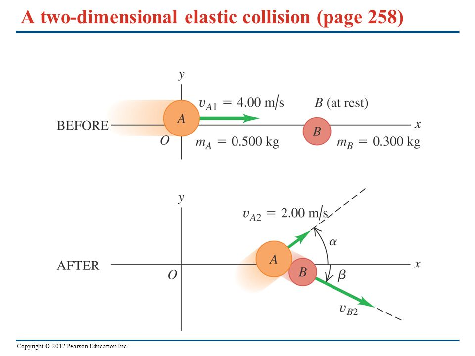 A two-dimensional elastic collision (page 258)