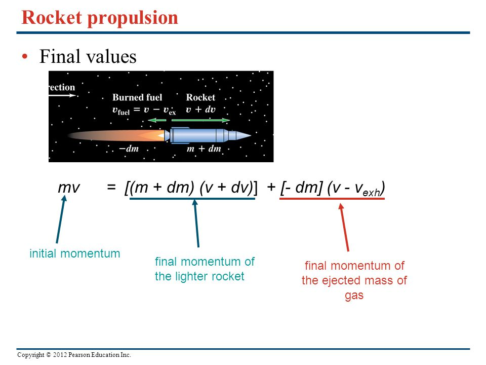 final momentum of the ejected mass of gas