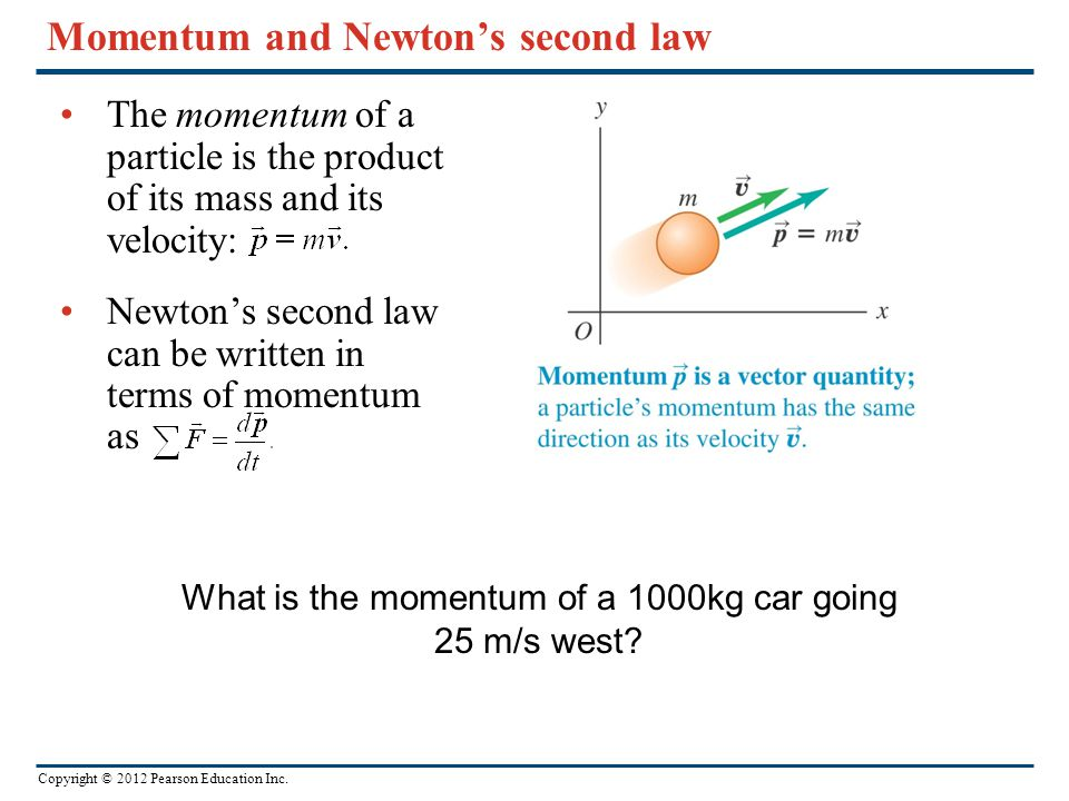 Momentum and Newton's second law