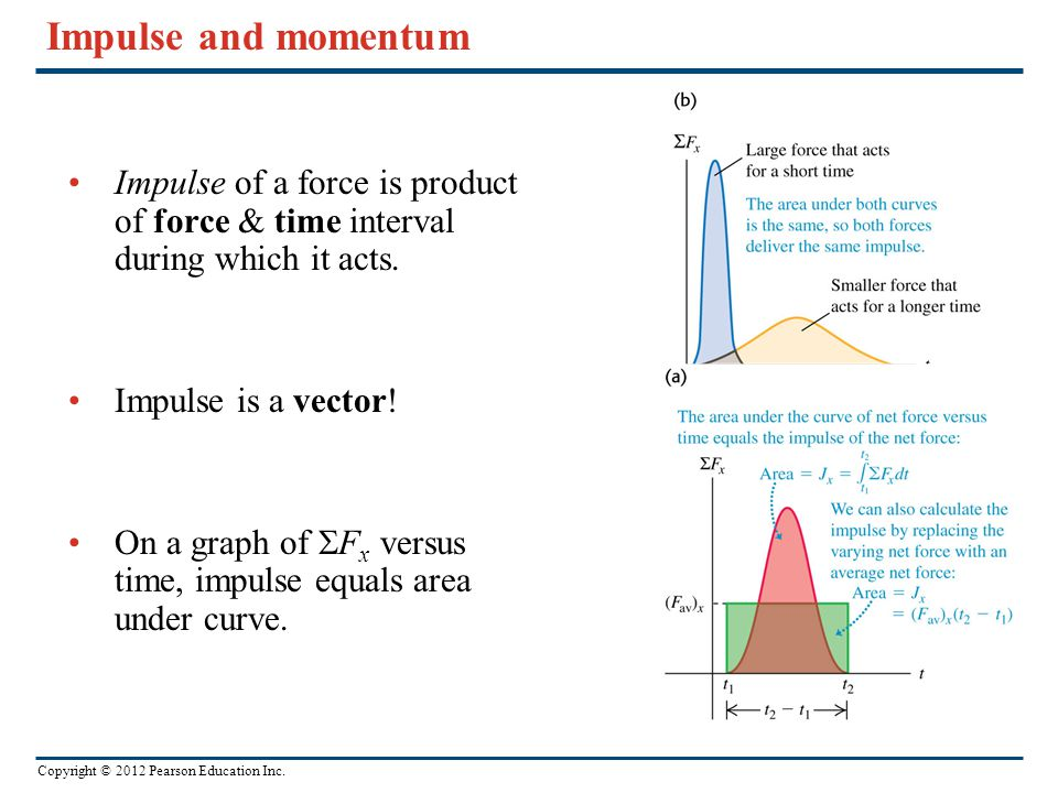 Impulse and momentum Impulse of a force is product of force & time interval during which it acts. Impulse is a vector!