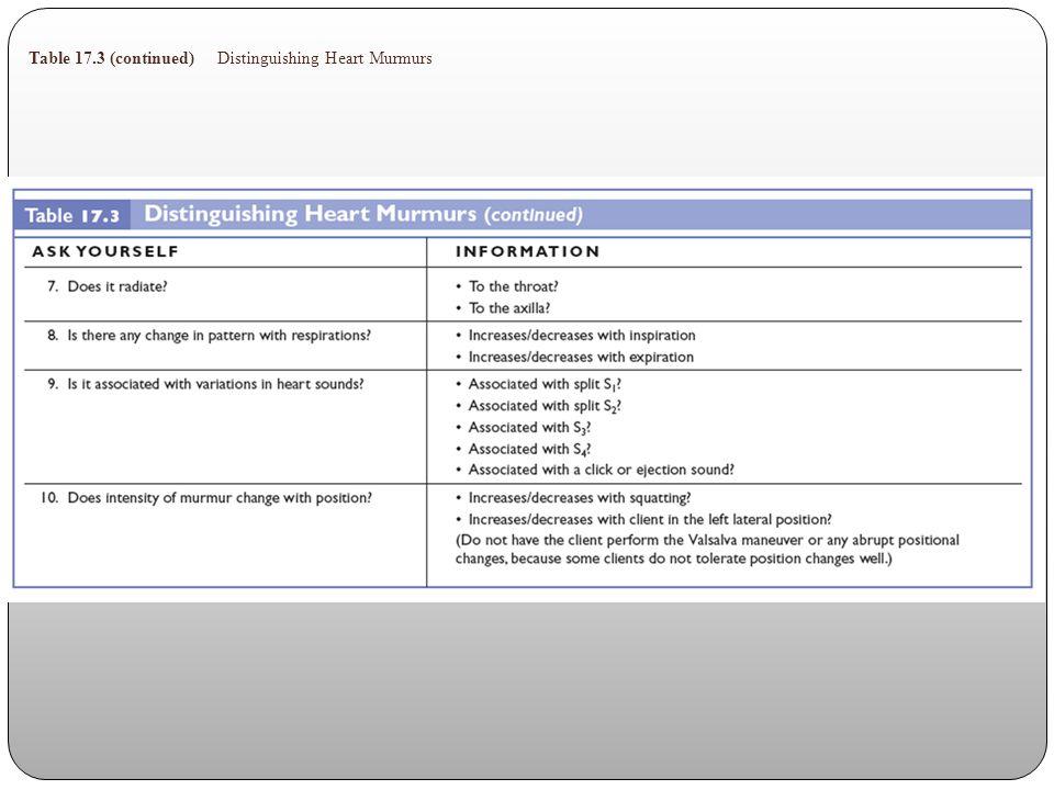 Table 17.3 (continued) Distinguishing Heart Murmurs