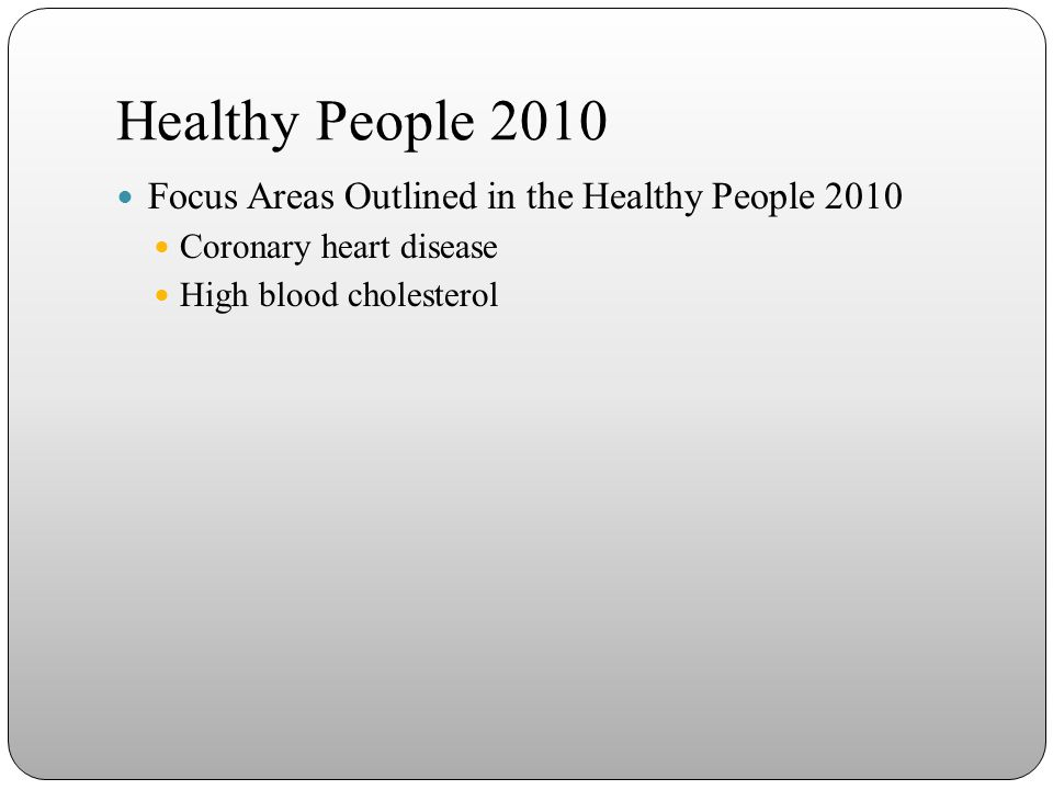 Healthy People 2010 Focus Areas Outlined in the Healthy People 2010