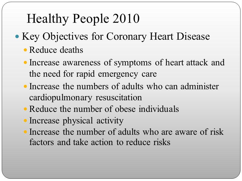 Healthy People 2010 Key Objectives for Coronary Heart Disease