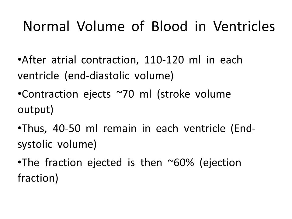 Normal Volume of Blood in Ventricles