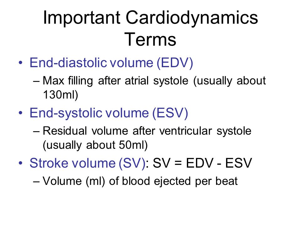 Important Cardiodynamics Terms