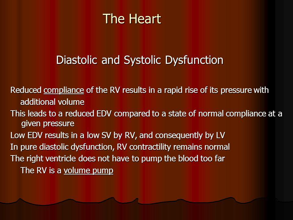 The Heart Diastolic and Systolic Dysfunction