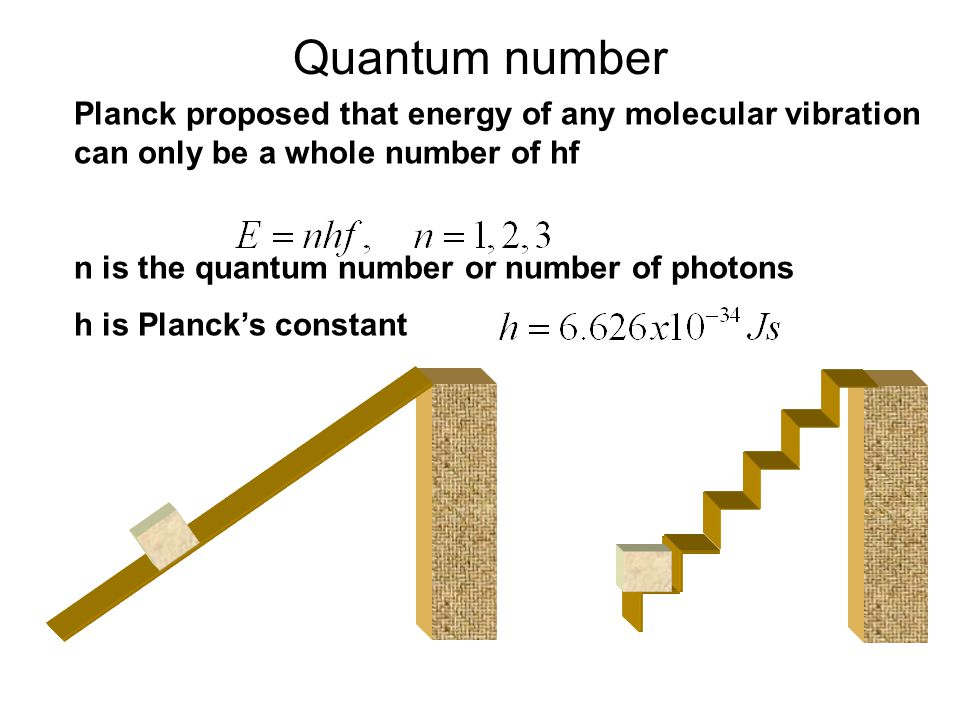 Quantum number Planck proposed that energy of any molecular vibration can only be a whole number of hf.