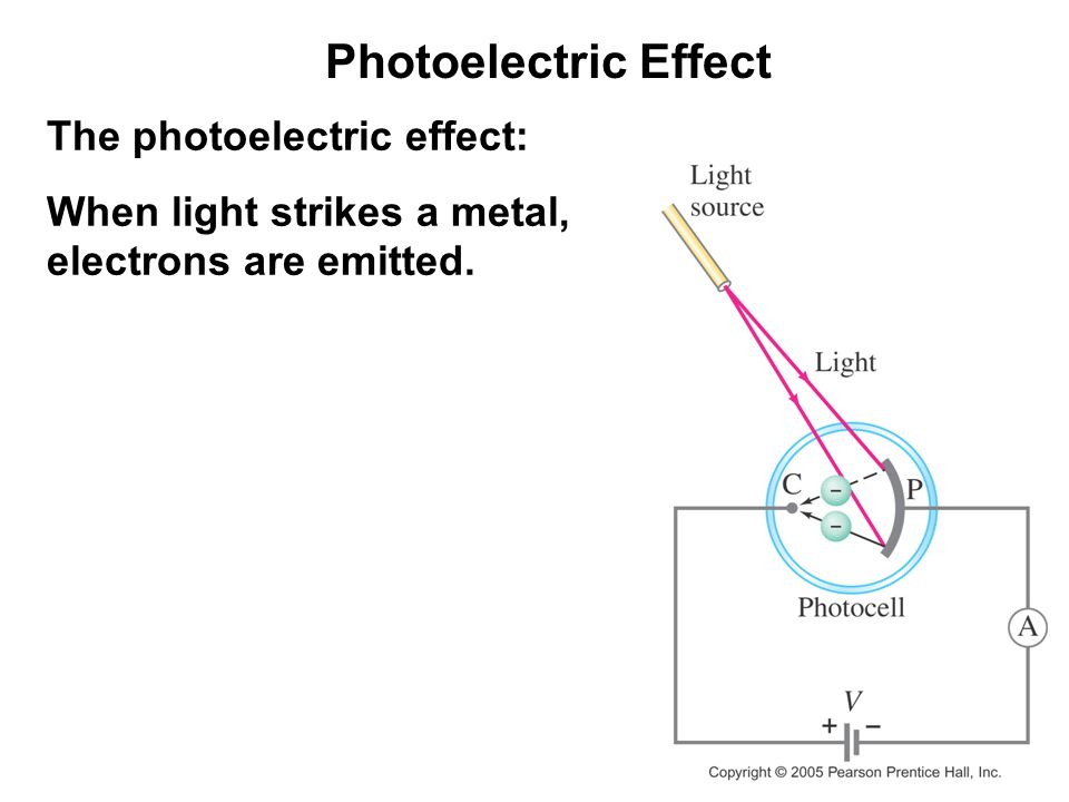 Photoelectric Effect The photoelectric effect: