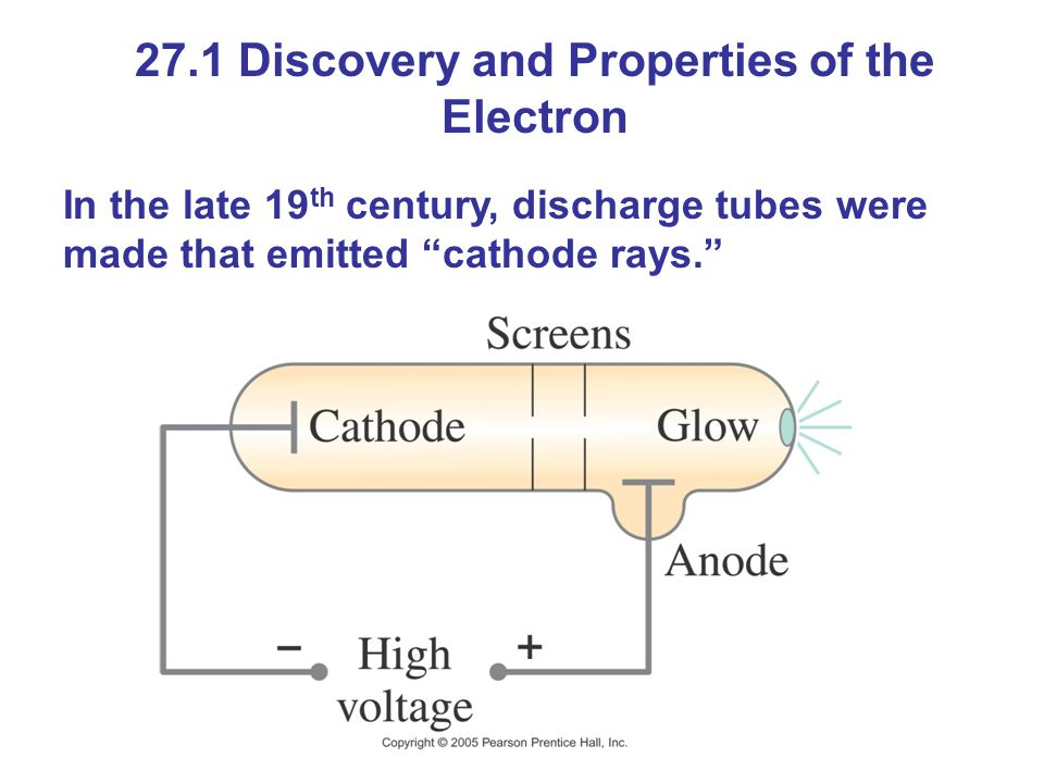 27.1 Discovery and Properties of the Electron