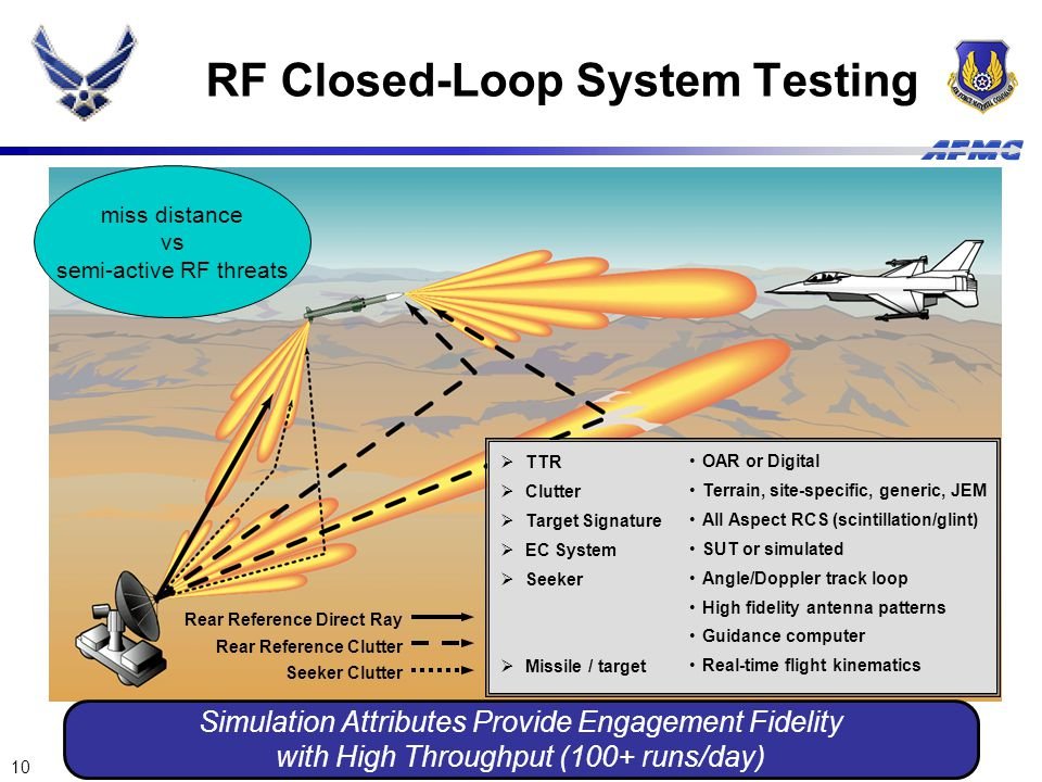 RF Closed-Loop System Testing