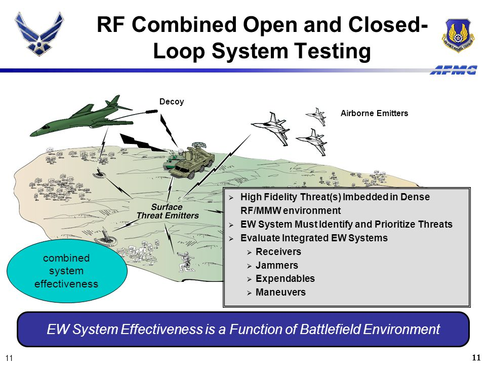 RF Combined Open and Closed-Loop System Testing