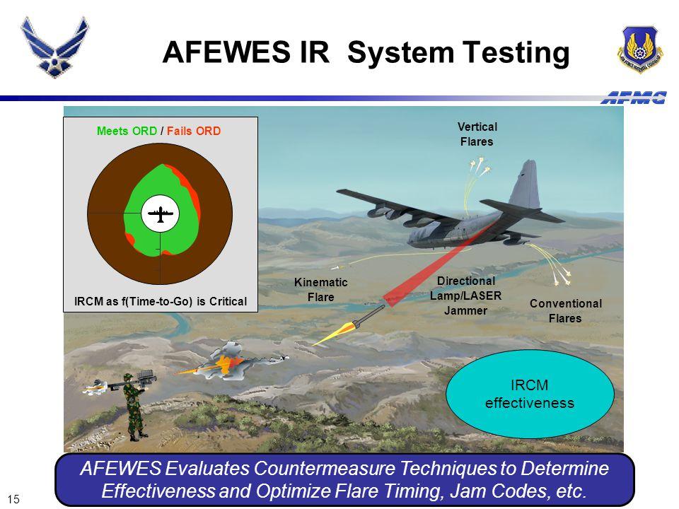 AFEWES IR System Testing