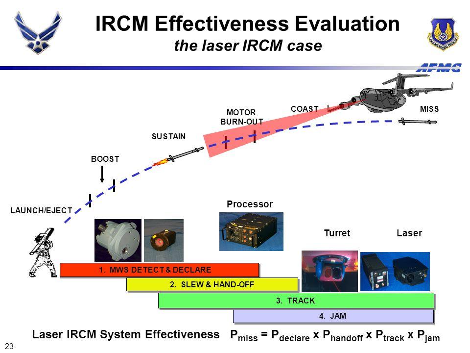 IRCM Effectiveness Evaluation the laser IRCM case