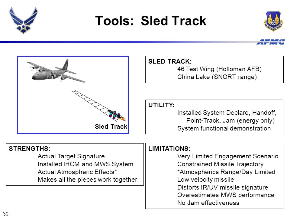 Tools: Sled Track Sled Track SLED TRACK: 46 Test Wing (Holloman AFB)