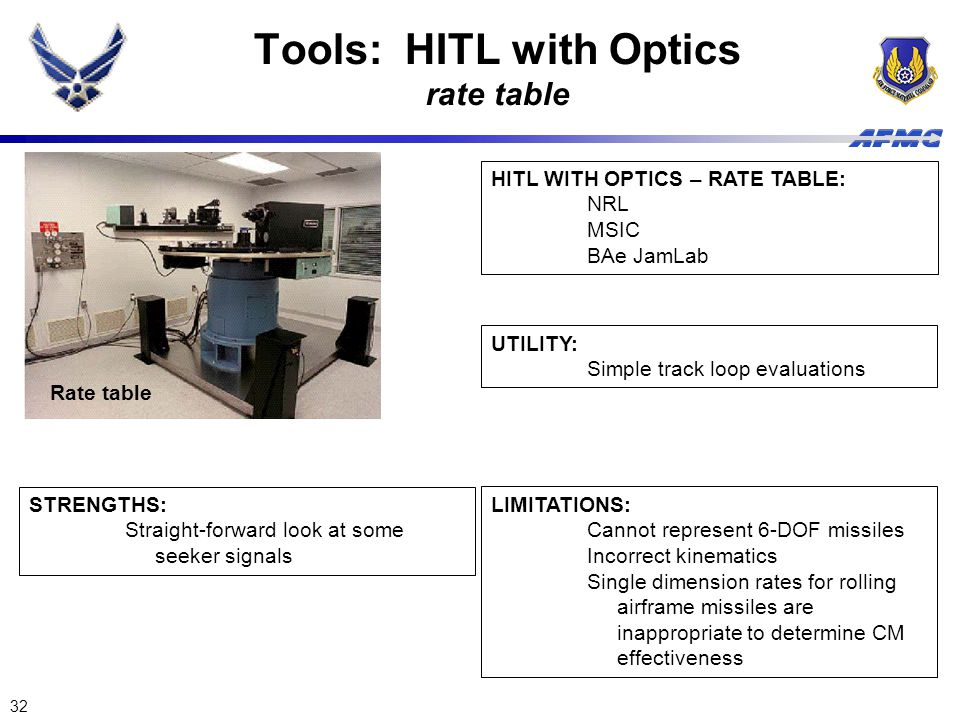 Tools: HITL with Optics rate table
