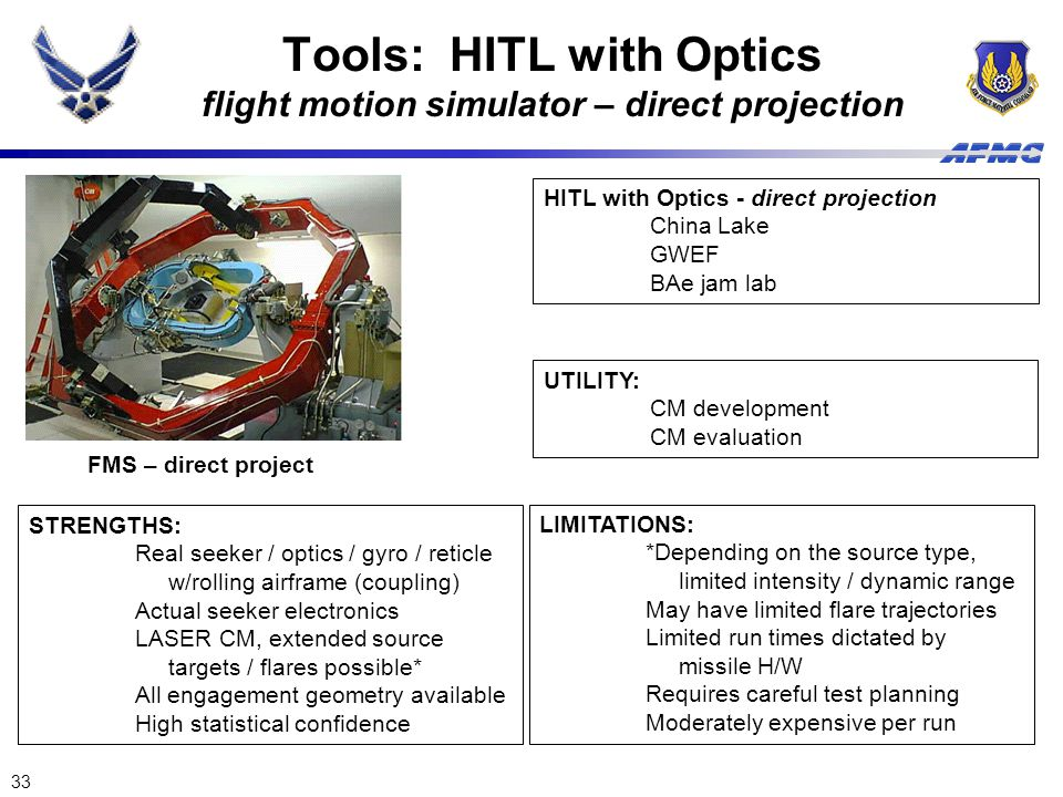Tools: HITL with Optics flight motion simulator – direct projection