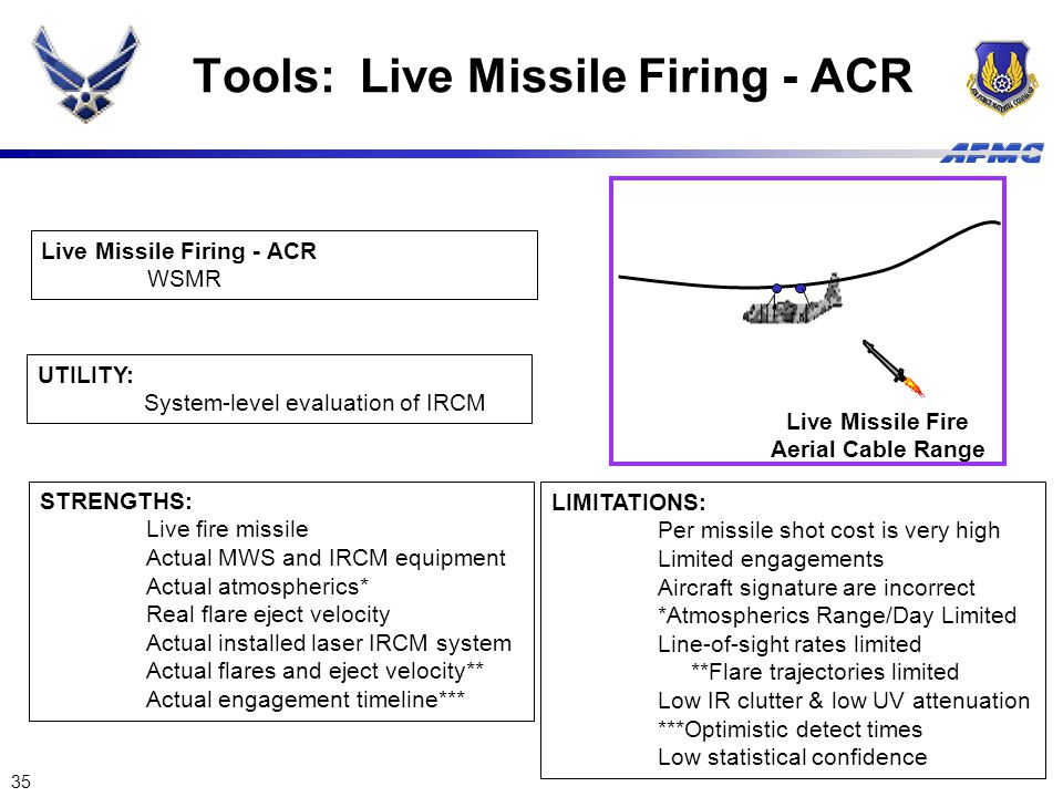Tools: Live Missile Firing - ACR