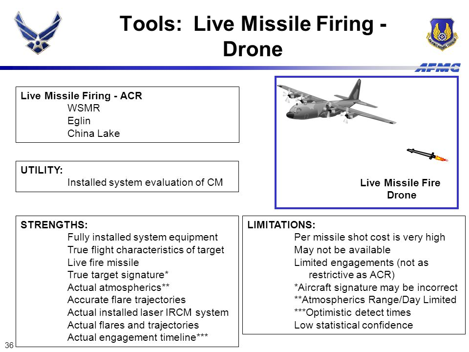 Tools: Live Missile Firing - Drone