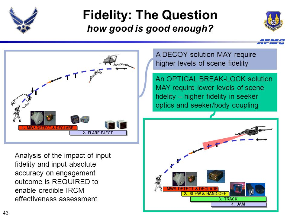 Fidelity: The Question how good is good enough