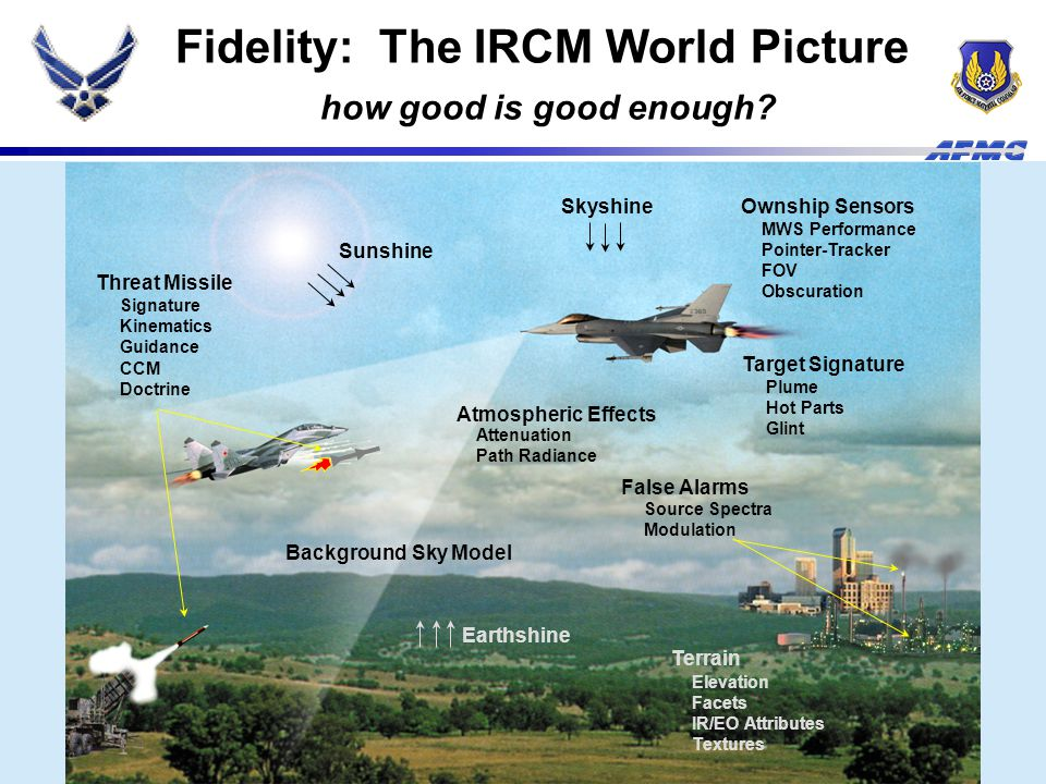 Fidelity: The IRCM World Picture how good is good enough