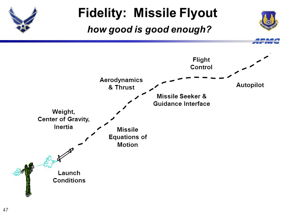 Fidelity: Missile Flyout how good is good enough