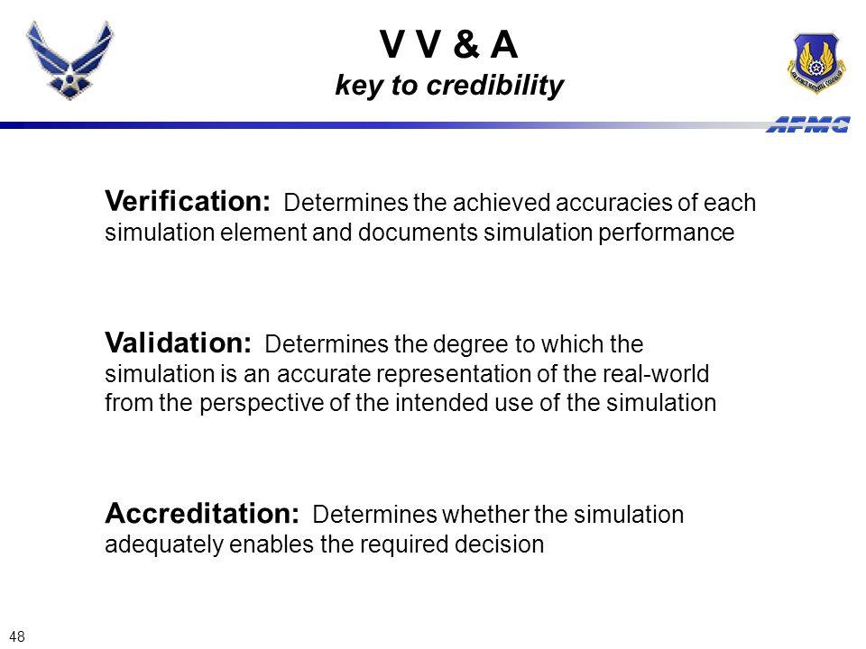 V V & A key to credibility