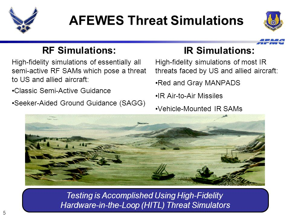 AFEWES Threat Simulations