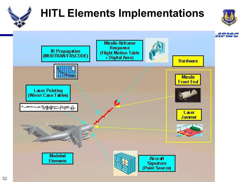 HITL Elements Implementations