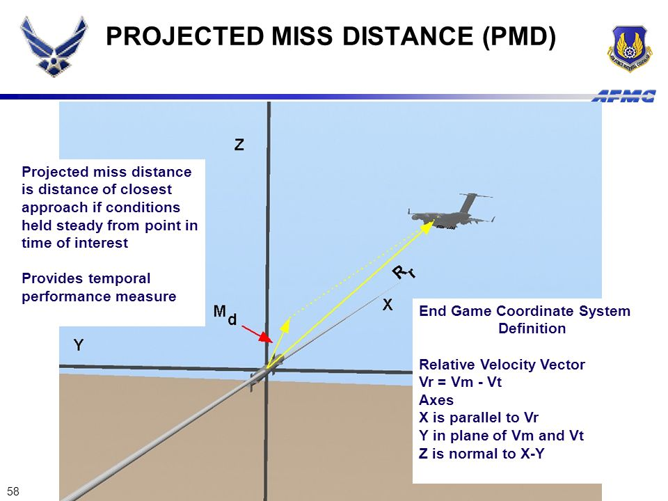PROJECTED MISS DISTANCE (PMD)