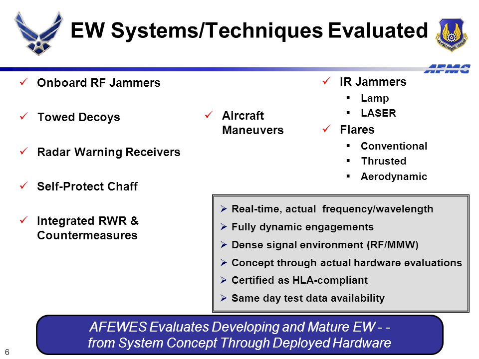 EW Systems/Techniques Evaluated