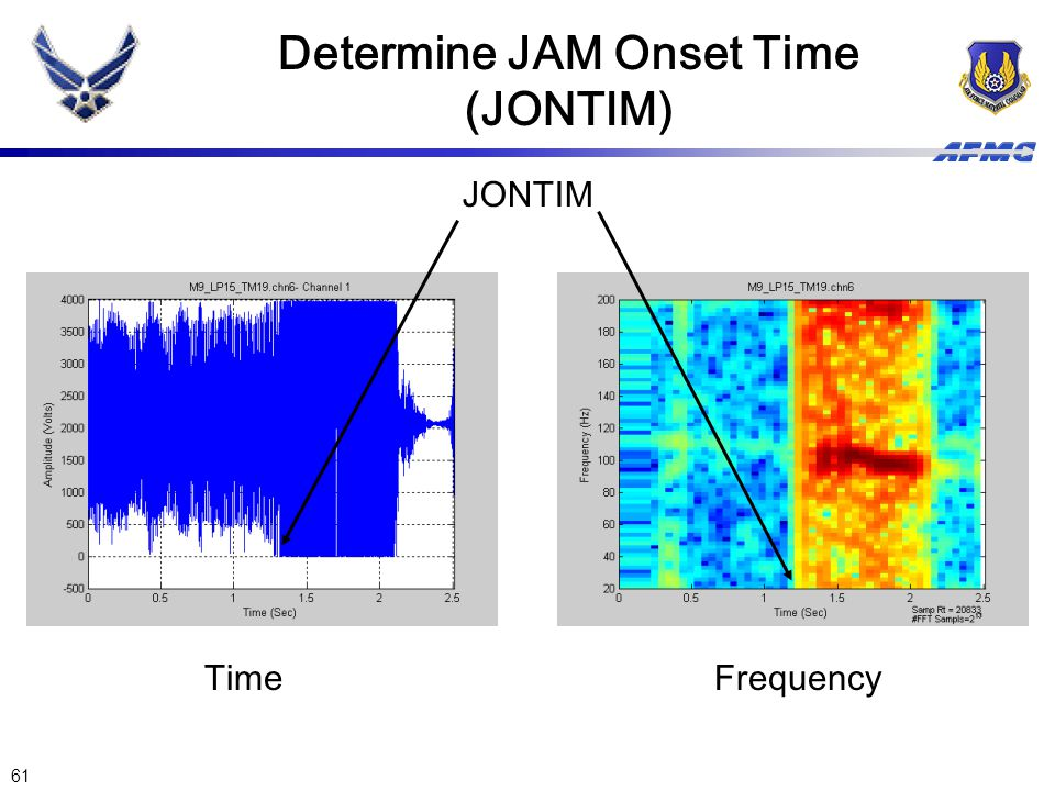 Determine JAM Onset Time (JONTIM)