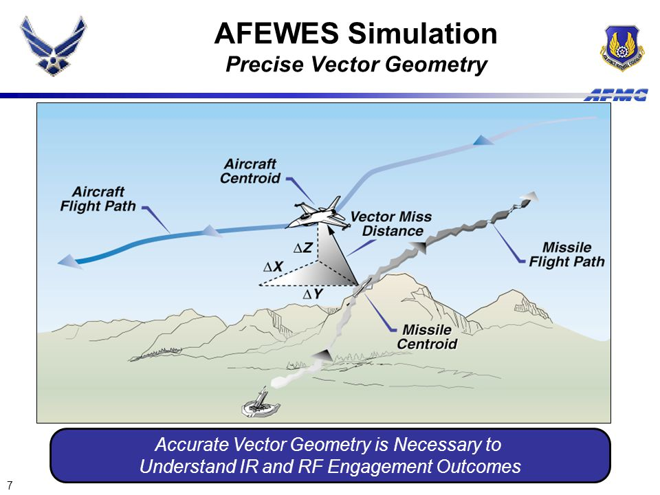 AFEWES Simulation Precise Vector Geometry