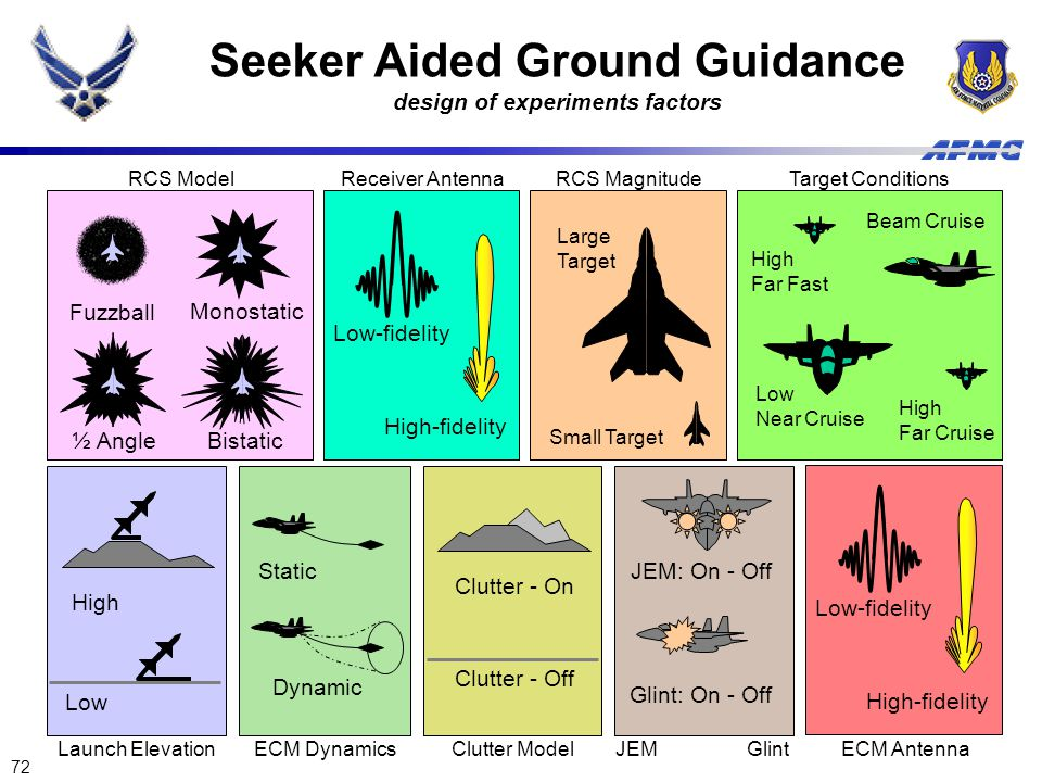 Seeker Aided Ground Guidance design of experiments factors