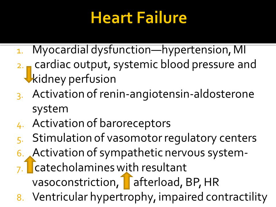 Heart Failure Myocardial dysfunction—hypertension, MI