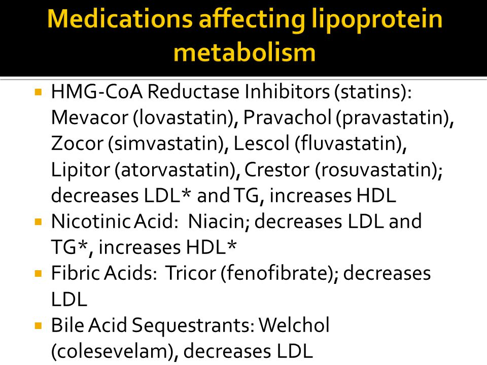 Medications affecting lipoprotein metabolism