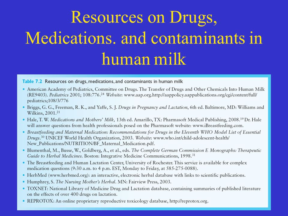 Resources on Drugs, Medications. and contaminants in human milk