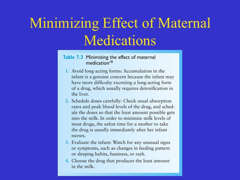 Minimizing Effect of Maternal Medications