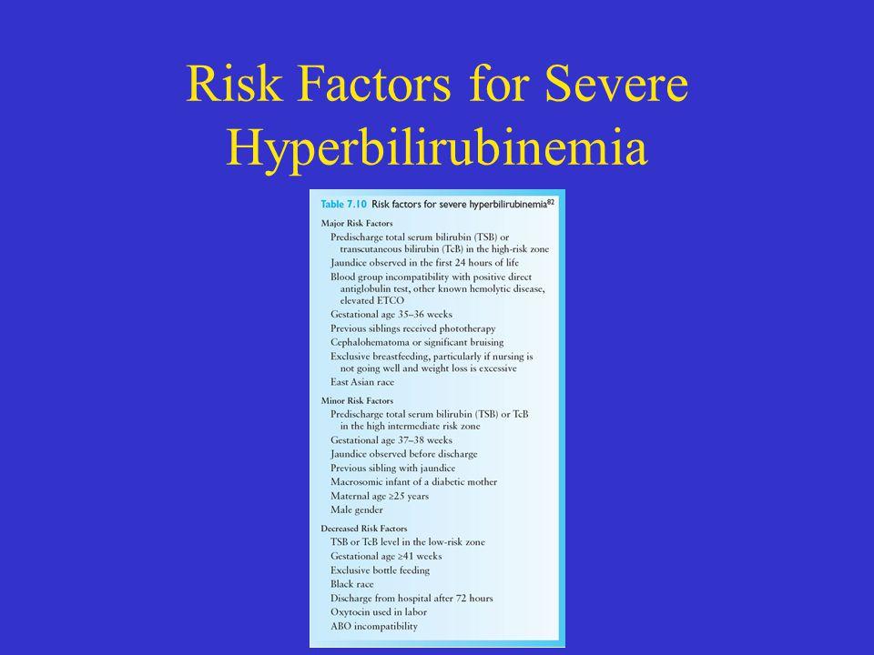 Risk Factors for Severe Hyperbilirubinemia