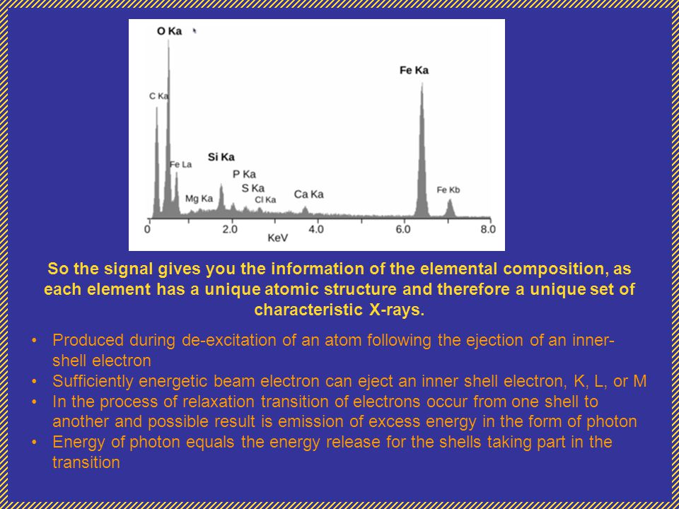 So the signal gives you the information of the elemental composition, as each element has a unique atomic structure and therefore a unique set of characteristic X-rays.