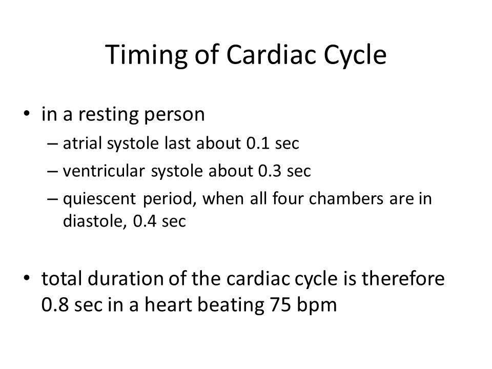 Timing of Cardiac Cycle