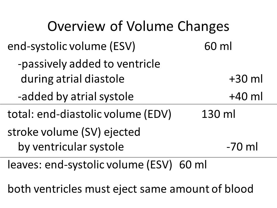 Overview of Volume Changes