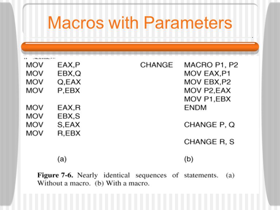 Macros with Parameters