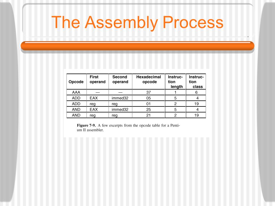 The Assembly Process