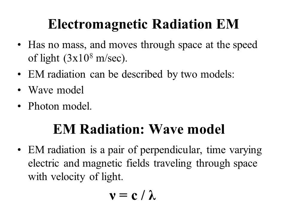Electromagnetic Radiation EM
