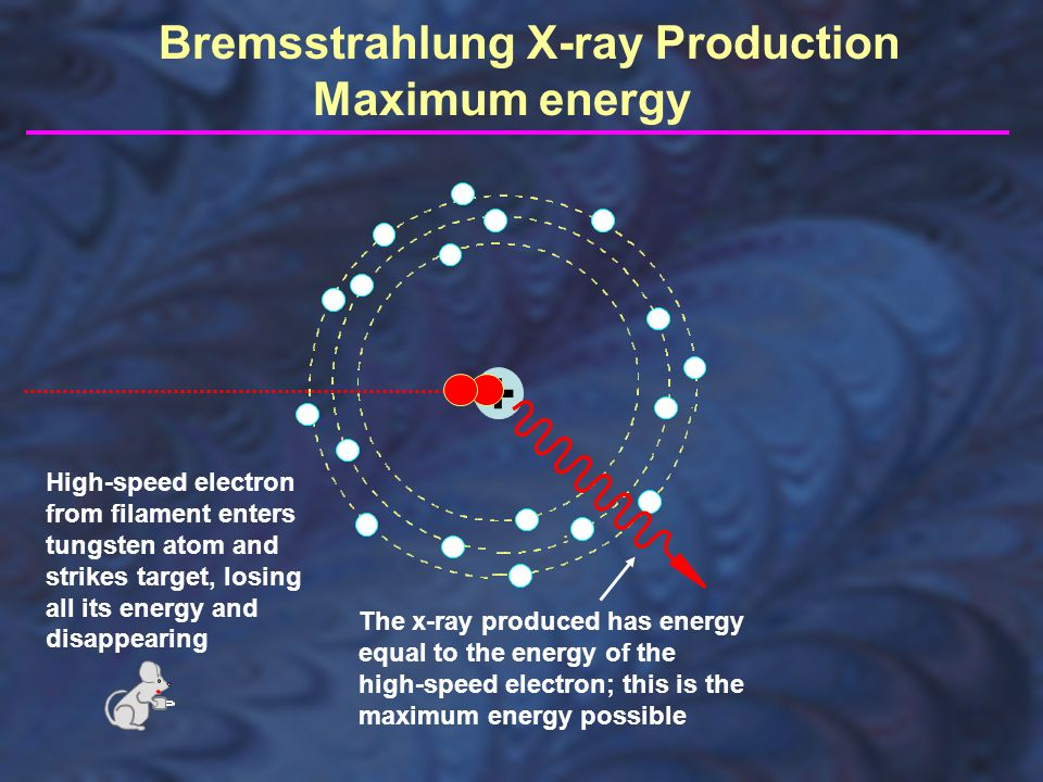 + Bremsstrahlung X-ray Production Maximum energy