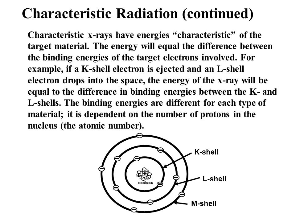 Characteristic Radiation (continued)